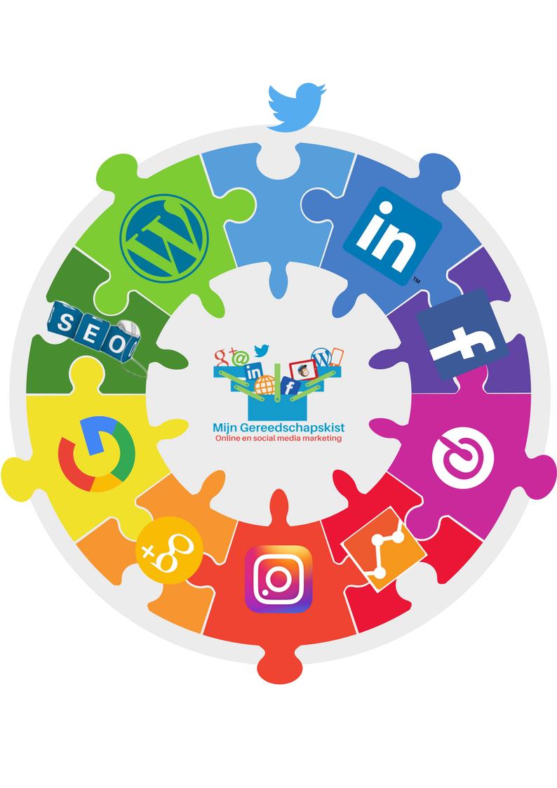 online marketing en communicatie